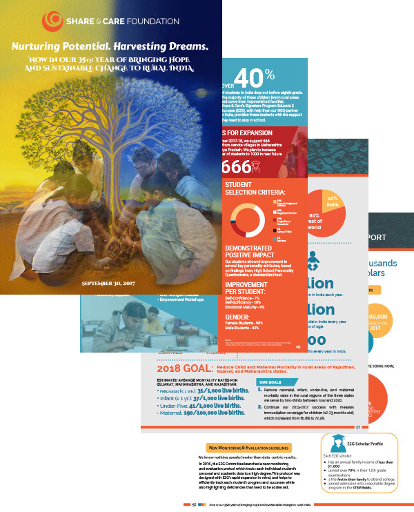 Our Annual Report & Souvenir Book